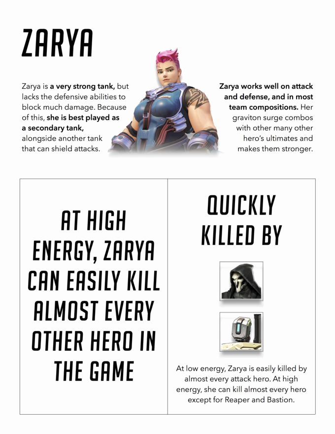 overwatch heroes and counters unique 46 best overwatch images on pinterest