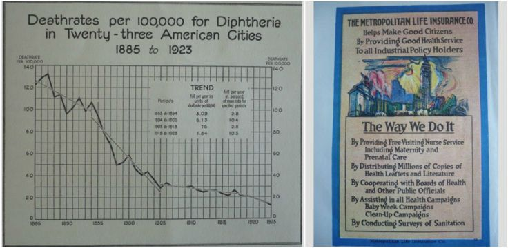 chart kasus difteri di amerika serikat dan poster pencegahan difteri pada tahun 1900