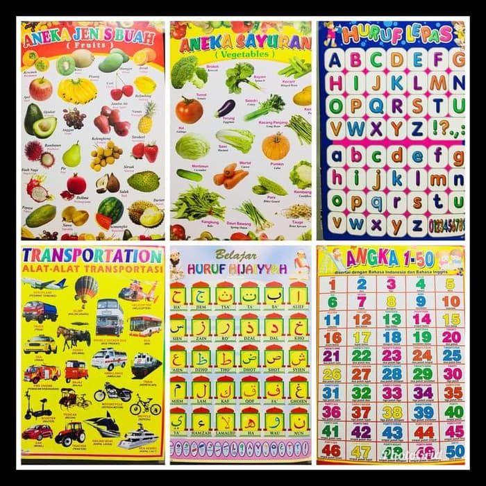 poster huruf abjad poster angka poster anak