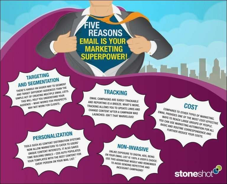 marketing automation awesome the main financial statements and superpowers 1 0d