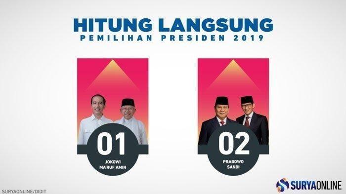 pemilu2019 kpu go id hasil real count kpu pilpres 2019 prabowo sempat