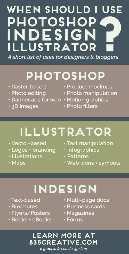 Poster Photoshop Bermanfaat Draw with Shop Best Https I Pinimg 736x 0d 3d 62 0d3d Photoshop Vs
