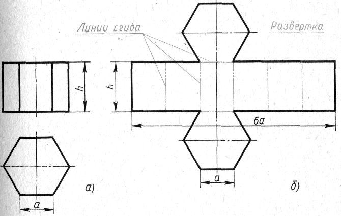 oleh itu adalah mungkin untuk membina lukisan permukaan imbasan sebarang prisma
