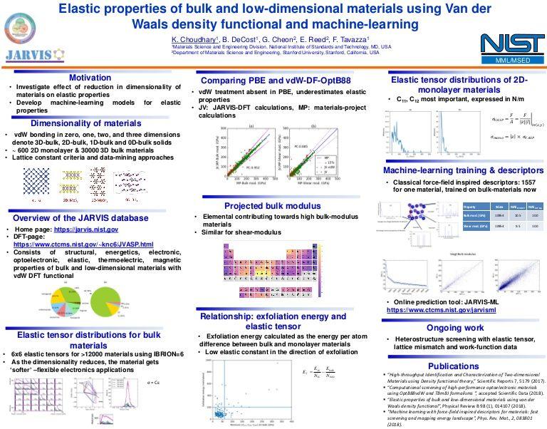 elastic properties of bulk and low dimensional materials using van der waals density functional and machine learning