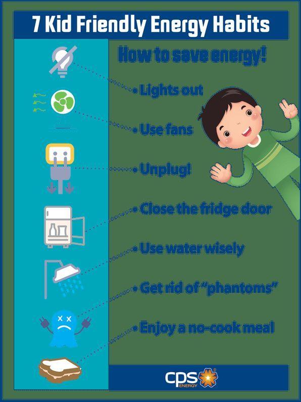 senarai save energy poster yang terhebat dan boleh di perolehi dengan segera