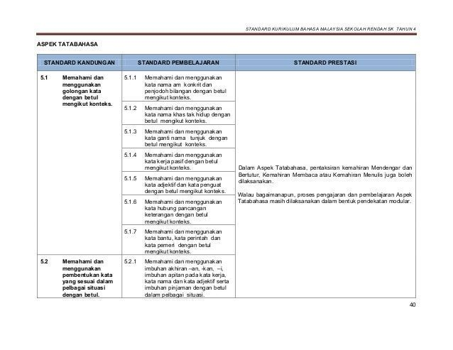 download dskp bahasa melayu tahun 5 terbaik dokumen standard kurikulum dan pentaksiran bahasa malaysia sk tahun