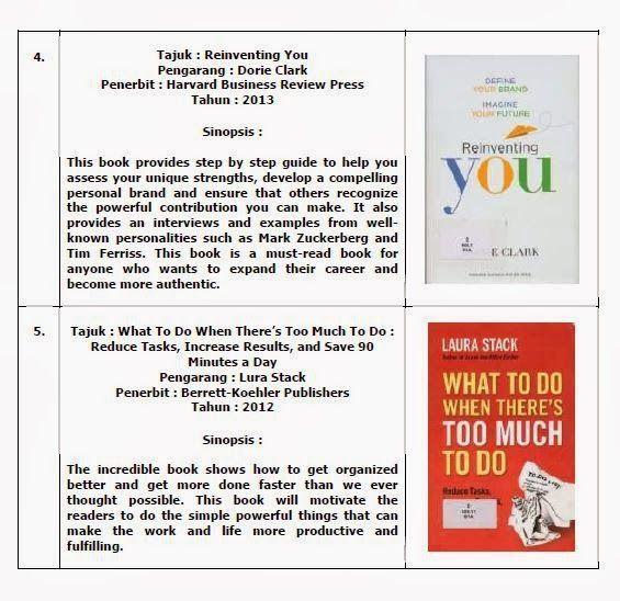 teka silang kata sains tahun 5 bernilai 2013 perpustakaan jabatan kastam diraja malaysia