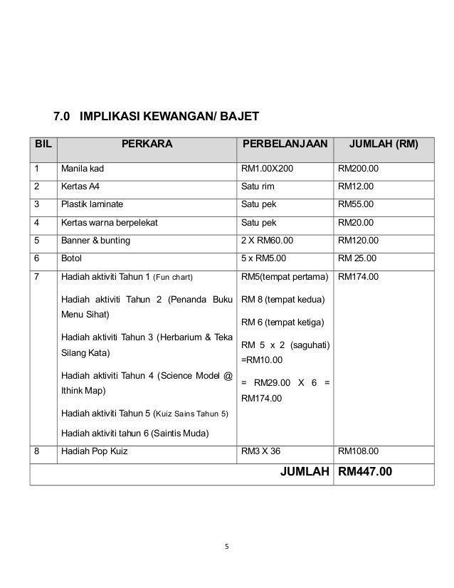 Teka Silang Kata Tahun 6 Berguna Pelbagai Teka Silang Kata Bahasa Melayu Tahap 2 Yang Sangat Baik